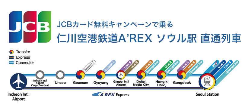 JCBキャンペーンを利用して仁川空港鉄道直通列車に無料乗車!